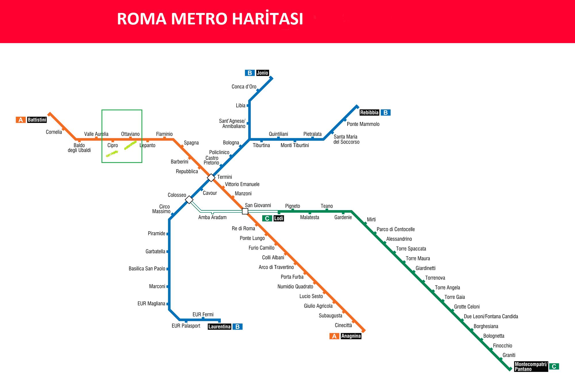 Roma Metro Haritası - Vatikan'a Nasıl Gidilir